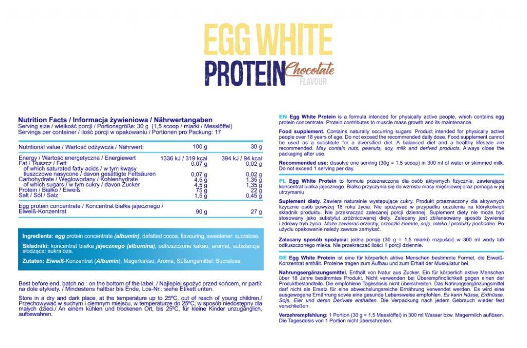 skladniki aktywne białka jaja